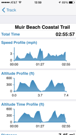 Speed/Altitude Profile