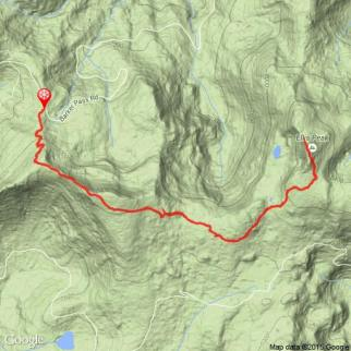 GPS track overview